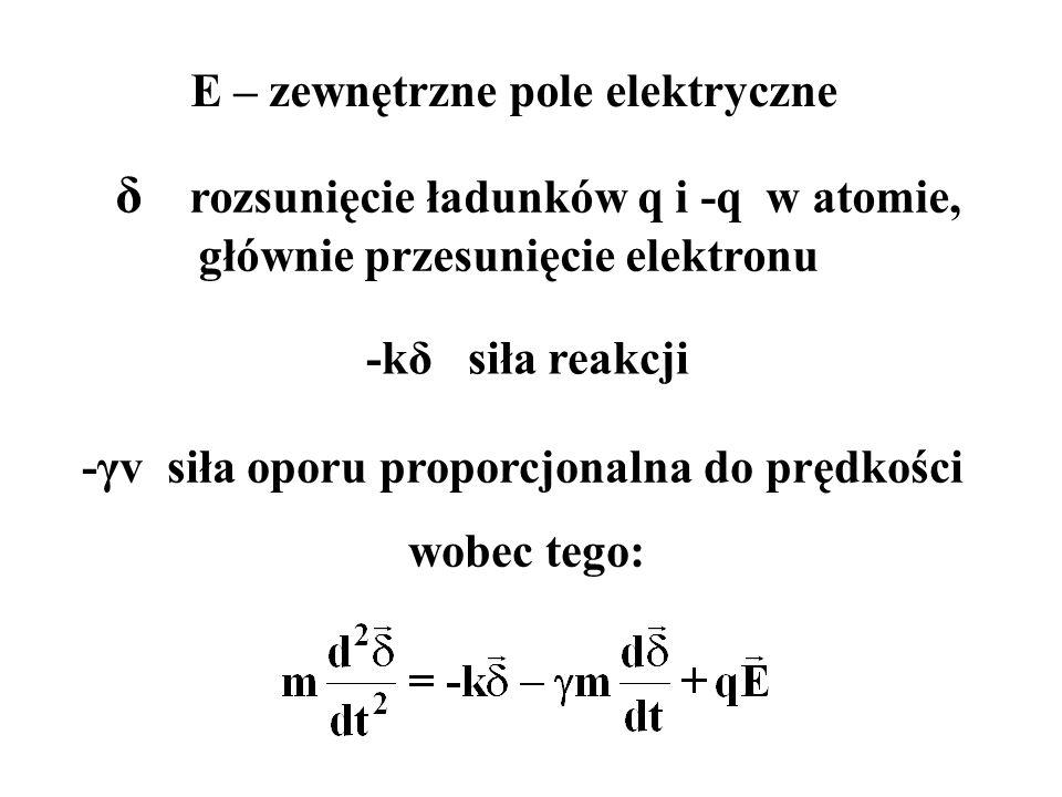 δ rozsunięcie ładunków q i -q w atomie, głównie przesunięcie elektronu wobec tego: E – zewnętrzne pole elektryczne -kδ siła reakcji -γv siła oporu pro