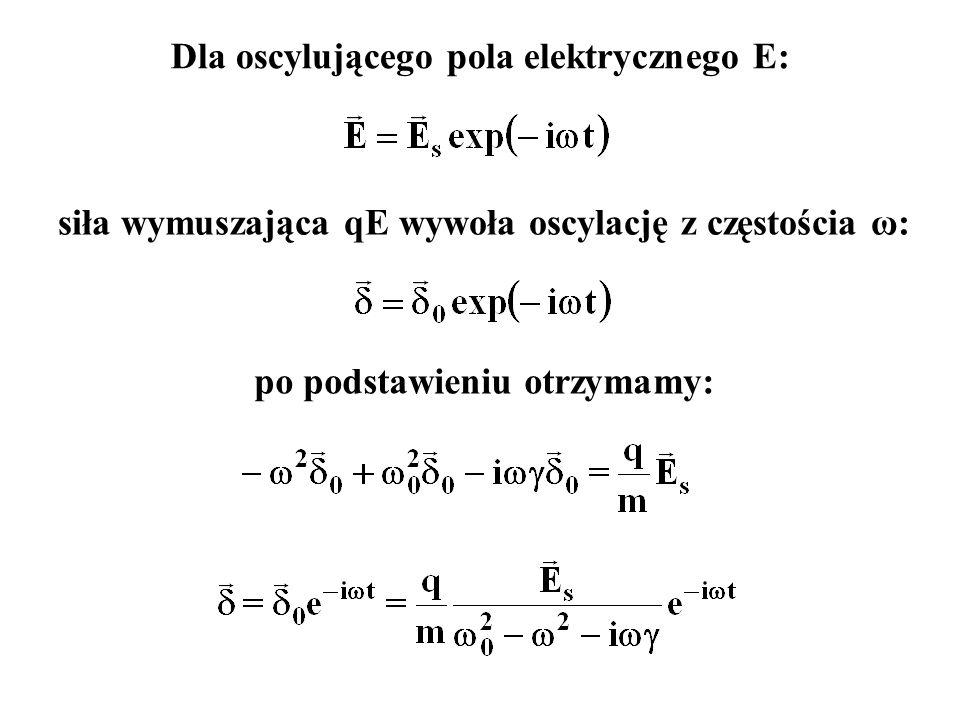 Dla oscylującego pola elektrycznego E: siła wymuszająca qE wywoła oscylację z częstościa ω: po podstawieniu otrzymamy: