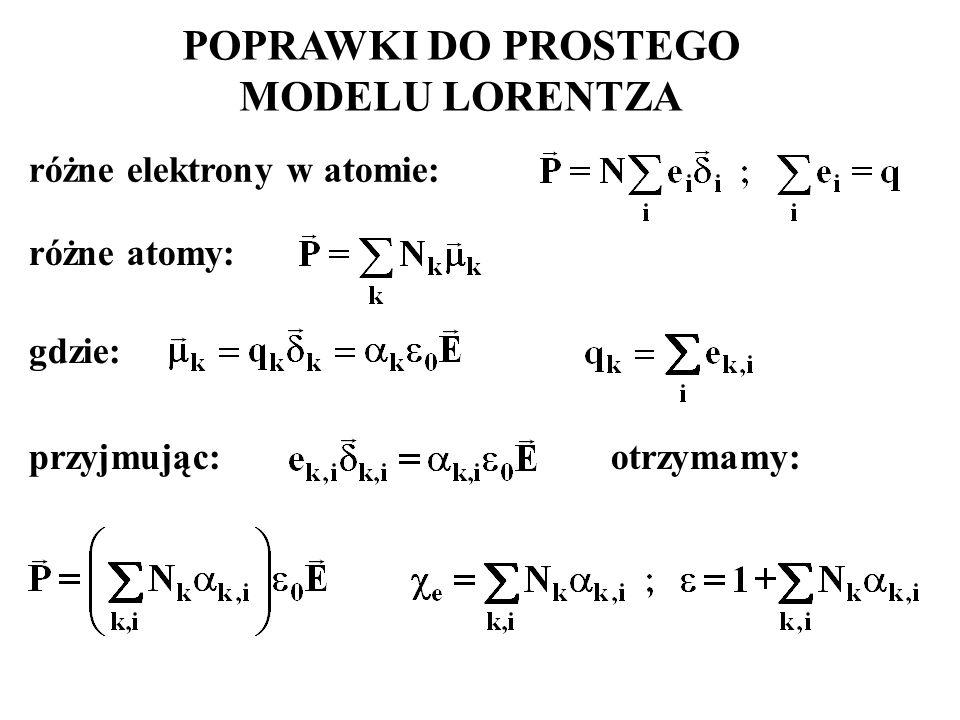 POPRAWKI DO PROSTEGO MODELU LORENTZA różne elektrony w atomie: różne atomy: gdzie: przyjmując:otrzymamy: