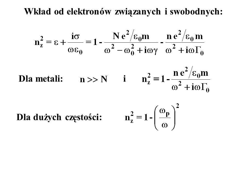 Wkład od elektronów związanych i swobodnych: Dla metali:i Dla dużych częstości: