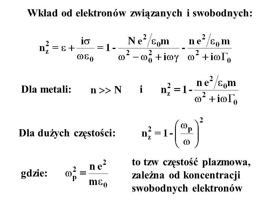 Wkład od elektronów związanych i swobodnych: Dla metali:i Dla dużych częstości: gdzie: to tzw częstość plazmowa, zależna od koncentracji swobodnych el