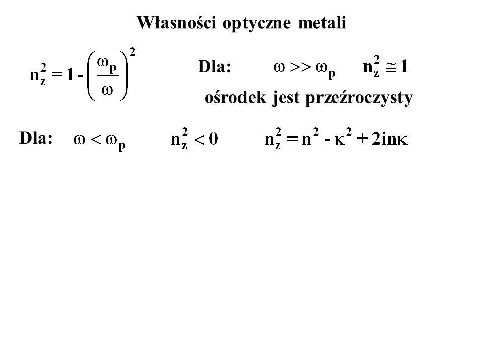 Własności optyczne metali Dla: ośrodek jest przeźroczysty Dla: