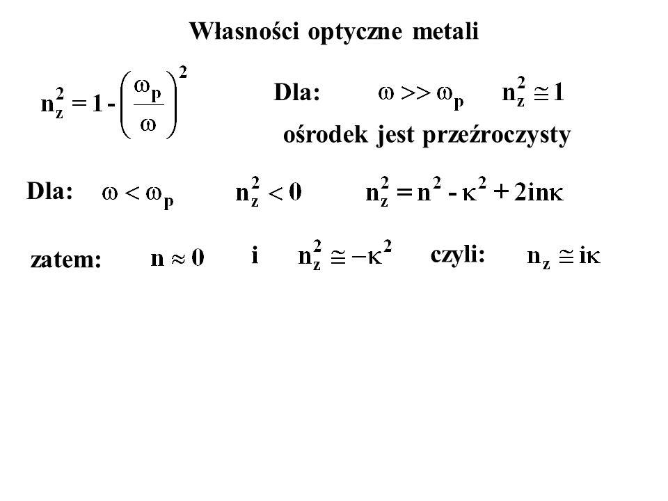 Własności optyczne metali Dla: zatem: ośrodek jest przeźroczysty Dla: i czyli: