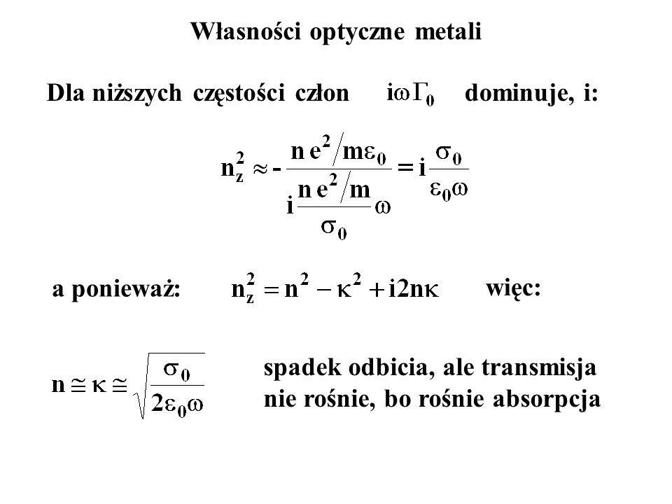 Własności optyczne metali Dla niższych częstości człon a ponieważ: więc: dominuje, i: spadek odbicia, ale transmisja nie rośnie, bo rośnie absorpcja