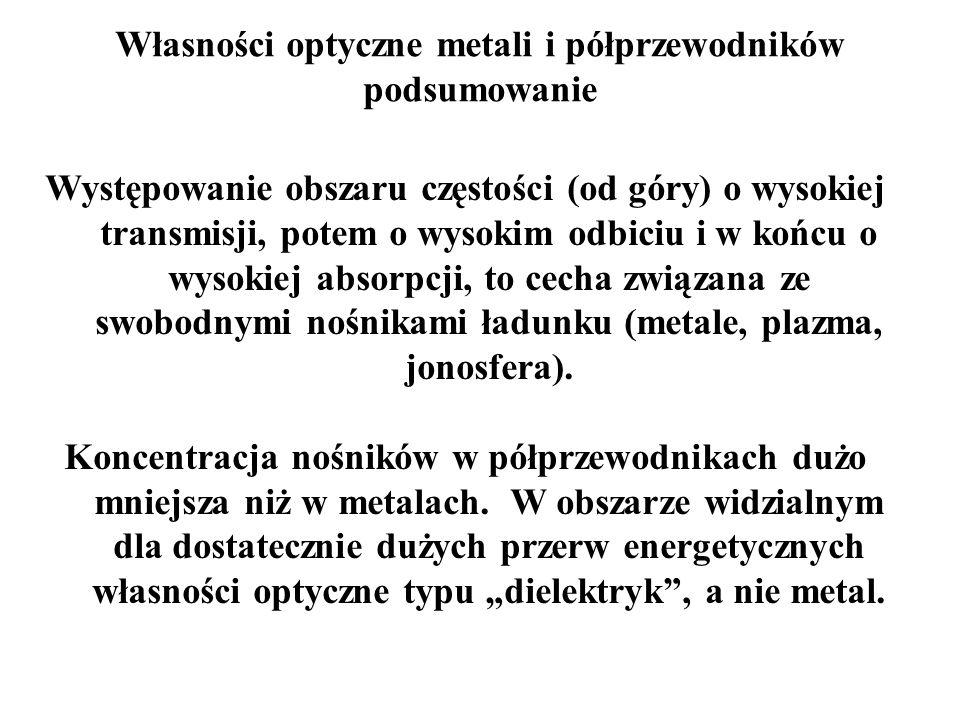 Własności optyczne metali i półprzewodników podsumowanie Występowanie obszaru częstości (od góry) o wysokiej transmisji, potem o wysokim odbiciu i w k