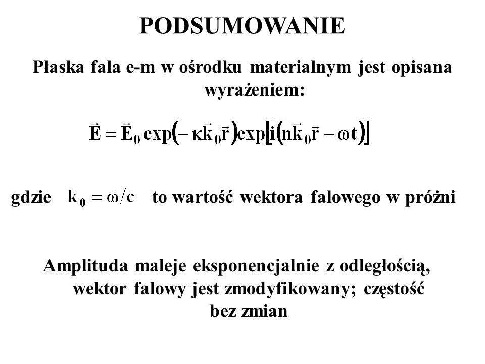 PODSUMOWANIE Płaska fala e-m w ośrodku materialnym jest opisana wyrażeniem: gdzie Amplituda maleje eksponencjalnie z odległością, wektor falowy jest z