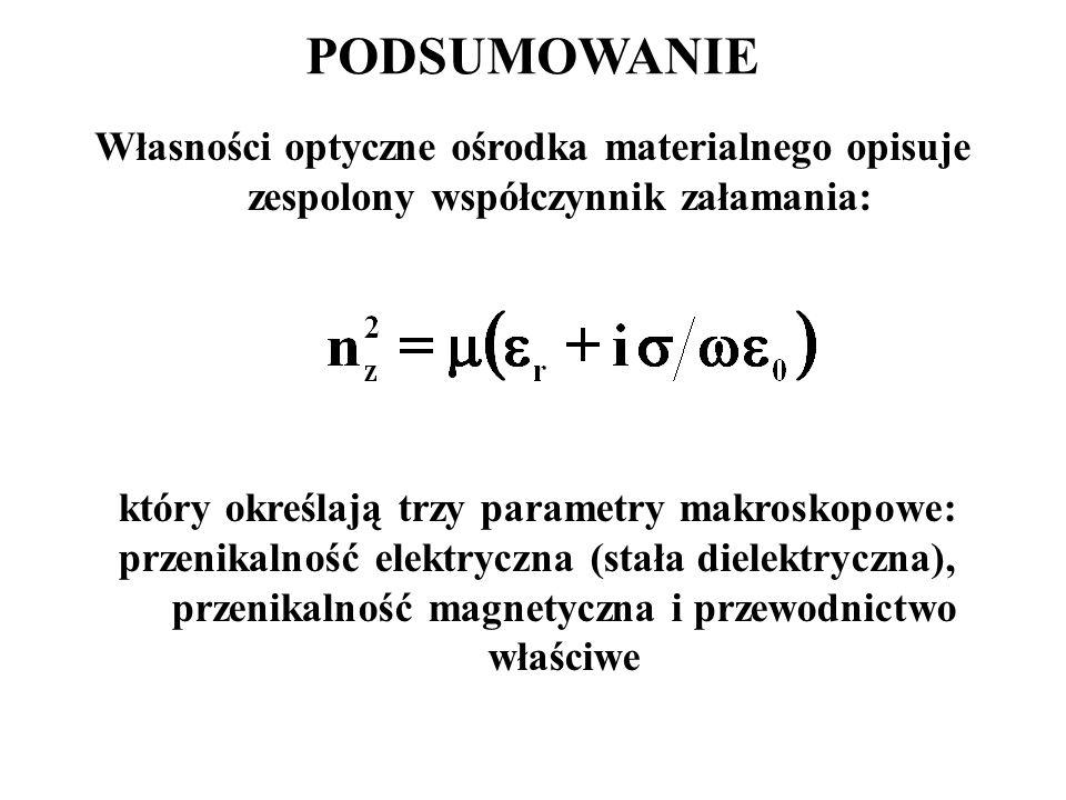 PODSUMOWANIE Własności optyczne ośrodka materialnego opisuje zespolony współczynnik załamania: który określają trzy parametry makroskopowe: przenikaln