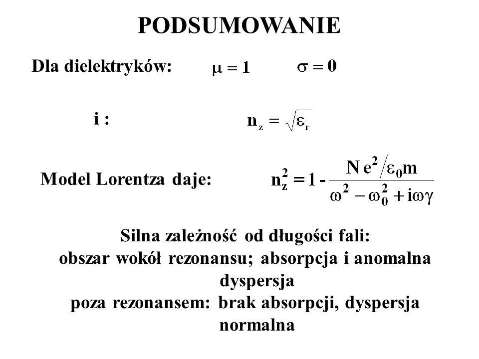 PODSUMOWANIE Dla dielektryków: i : Model Lorentza daje: Silna zależność od długości fali: obszar wokół rezonansu; absorpcja i anomalna dyspersja poza