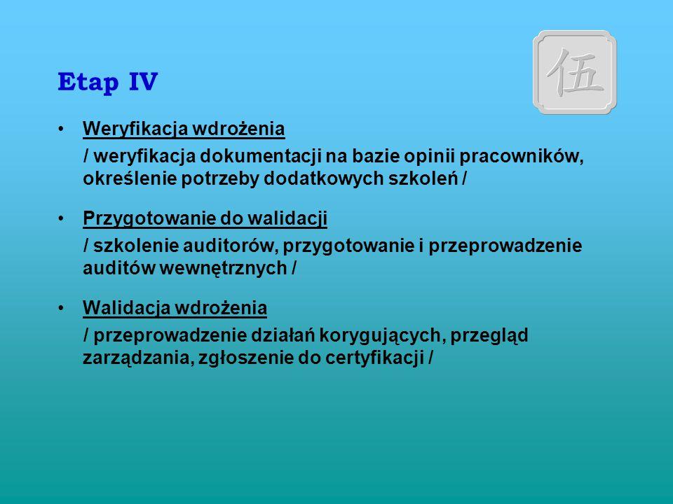 Etap III Tworzenie dokumentacji systemowej / opracowanie struktury dokumentacji, opracowanie procedur systemowych, opracowanie Polityki oraz sprawdzenie integralności celów / Opracowanie Księgi Jakości / stworzenie i zatwierdzenie kompletu dokumentacji systemowej / Wdrożenie dokumentacji / przekazanie – w razie potrzeby wraz ze szkoleniem – dokumentów na odp.