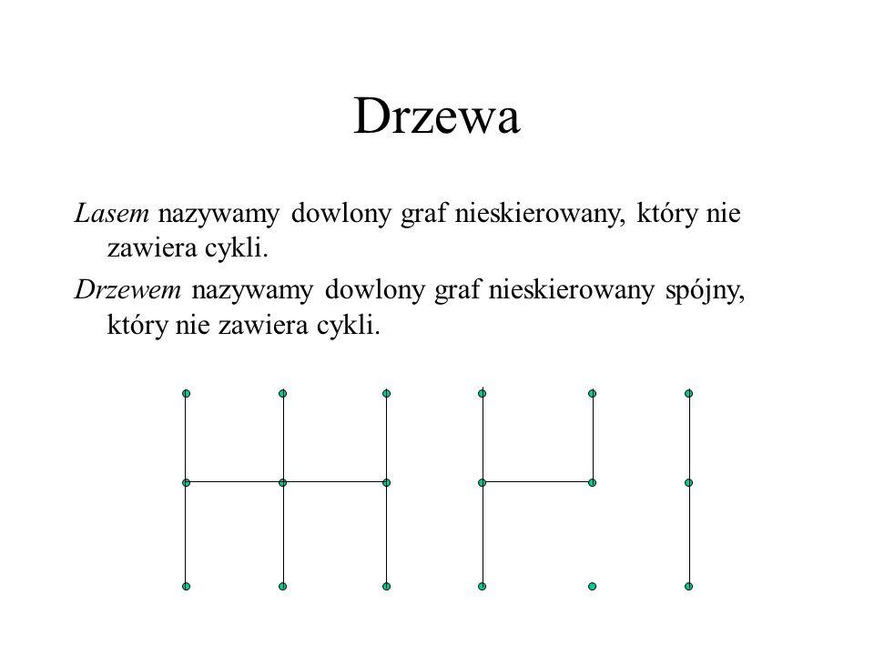 Drzewa Lasem nazywamy dowlony graf nieskierowany, który nie zawiera cykli. Drzewem nazywamy dowlony graf nieskierowany spójny, który nie zawiera cykli