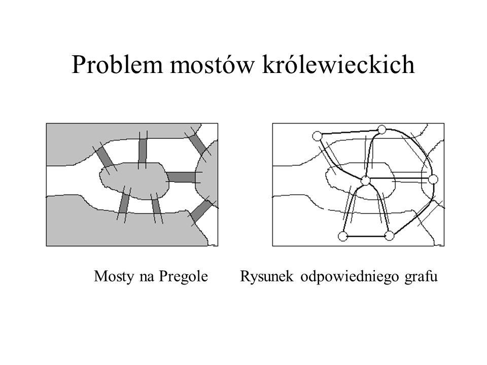 Problem mostów królewieckich Mosty na Pregole Rysunek odpowiedniego grafu
