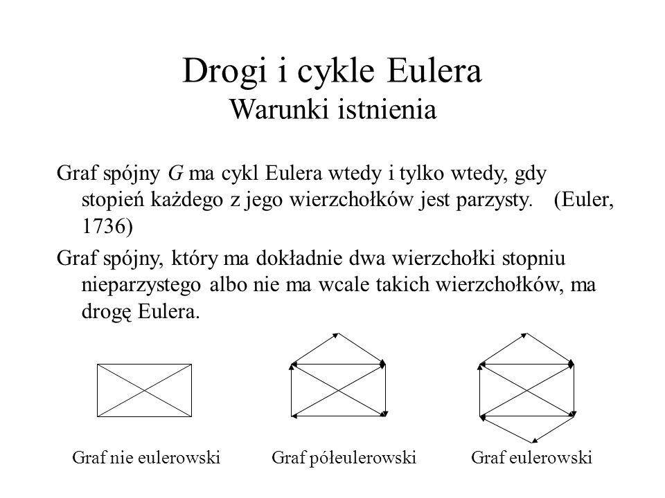 Drogi i cykle Eulera Warunki istnienia Graf spójny G ma cykl Eulera wtedy i tylko wtedy, gdy stopień każdego z jego wierzchołków jest parzysty. (Euler