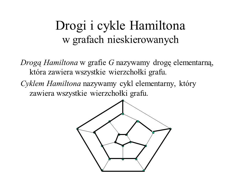 Drogi i cykle Hamiltona w grafach nieskierowanych Drogą Hamiltona w grafie G nazywamy drogę elementarną, która zawiera wszystkie wierzchołki grafu. Cy