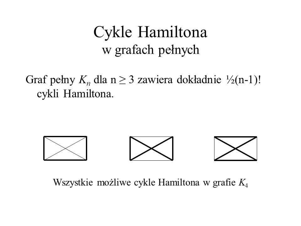 Cykle Hamiltona w grafach pełnych Graf pełny K n dla n ≥ 3 zawiera dokładnie ½(n-1)! cykli Hamiltona. Wszystkie możliwe cykle Hamiltona w grafie K 4