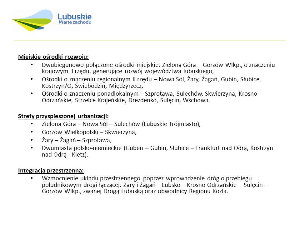 Miejskie ośrodki rozwoju: Dwubiegunowo połączone ośrodki miejskie: Zielona Góra – Gorzów Wlkp., o znaczeniu krajowym I rzędu, generujące rozwój wojewó