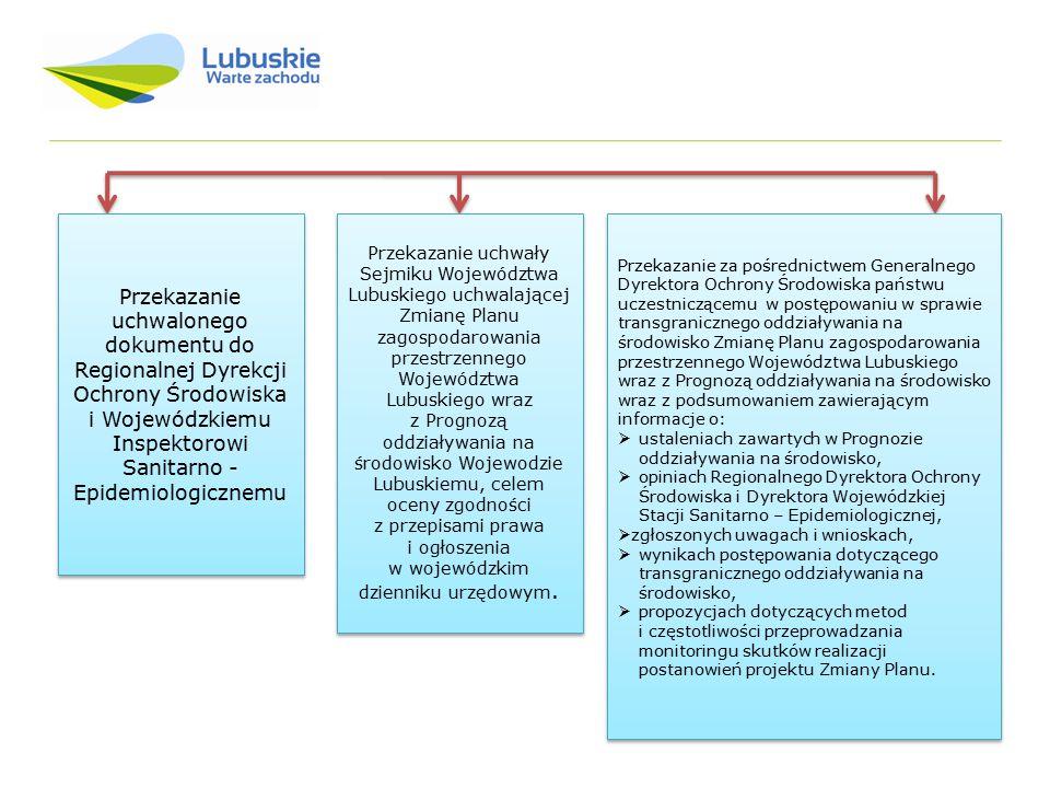 Przekazanie uchwalonego dokumentu do Regionalnej Dyrekcji Ochrony Środowiska i Wojewódzkiemu Inspektorowi Sanitarno - Epidemiologicznemu Przekazanie u