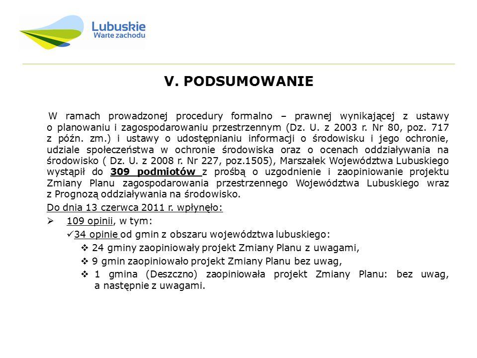 V. PODSUMOWANIE W ramach prowadzonej procedury formalno – prawnej wynikającej z ustawy o planowaniu i zagospodarowaniu przestrzennym (Dz. U. z 2003 r.