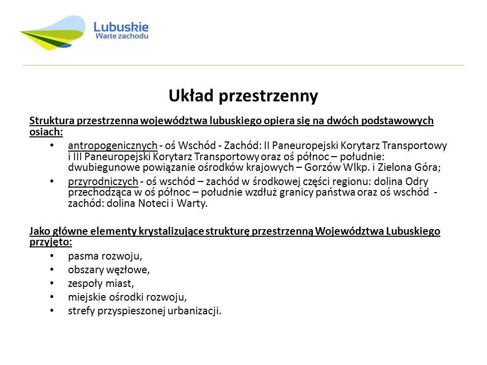 Układ przestrzenny Struktura przestrzenna województwa lubuskiego opiera się na dwóch podstawowych osiach: antropogenicznych - oś Wschód - Zachód: II P