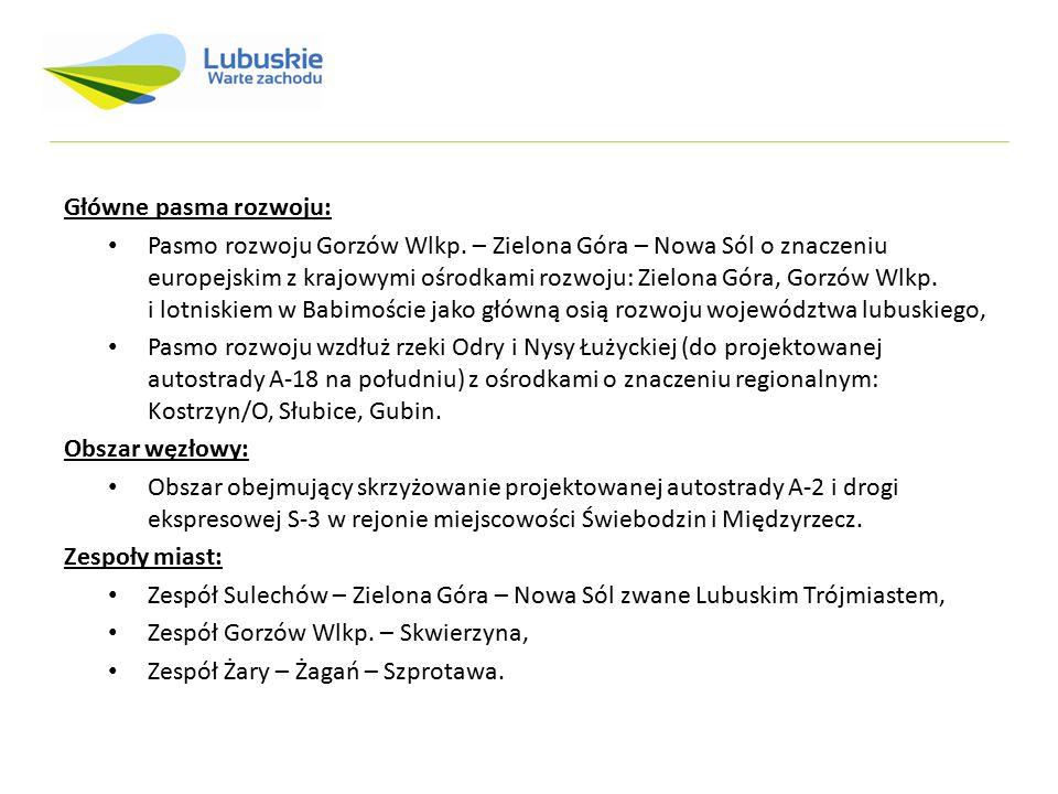 Główne pasma rozwoju: Pasmo rozwoju Gorzów Wlkp. – Zielona Góra – Nowa Sól o znaczeniu europejskim z krajowymi ośrodkami rozwoju: Zielona Góra, Gorzów