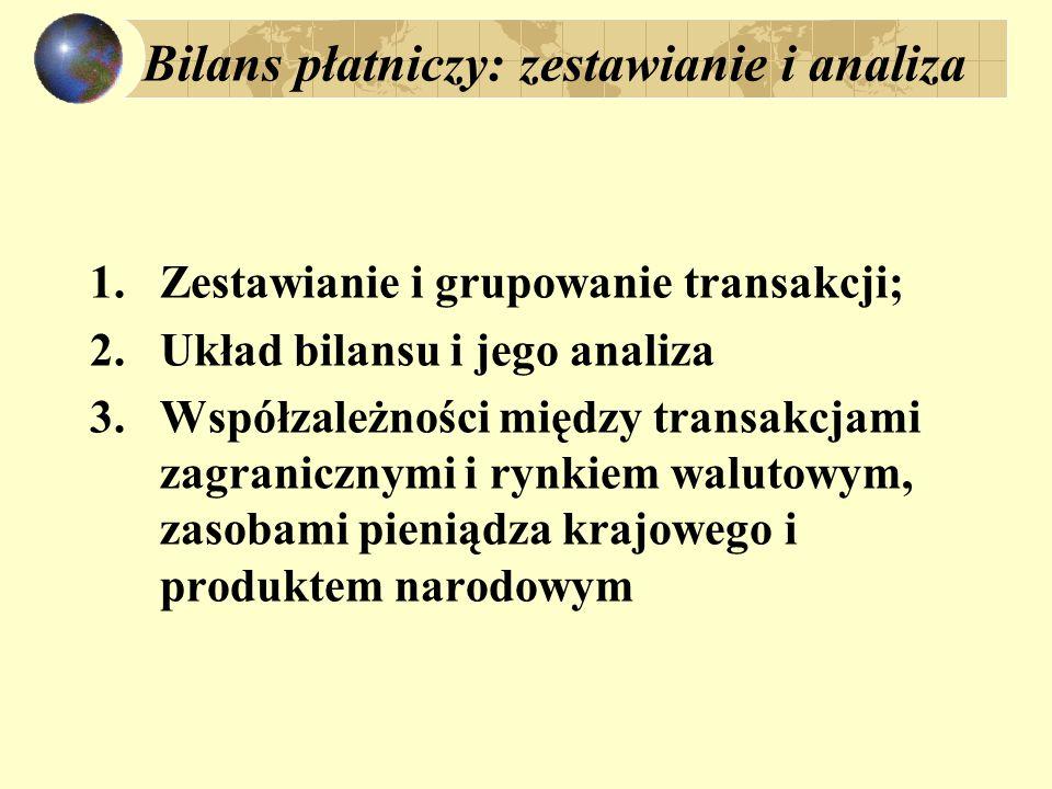 Bilans płatniczy: zestawianie i analiza 1.Zestawianie i grupowanie transakcji; 2.Układ bilansu i jego analiza 3.Współzależności między transakcjami zagranicznymi i rynkiem walutowym, zasobami pieniądza krajowego i produktem narodowym