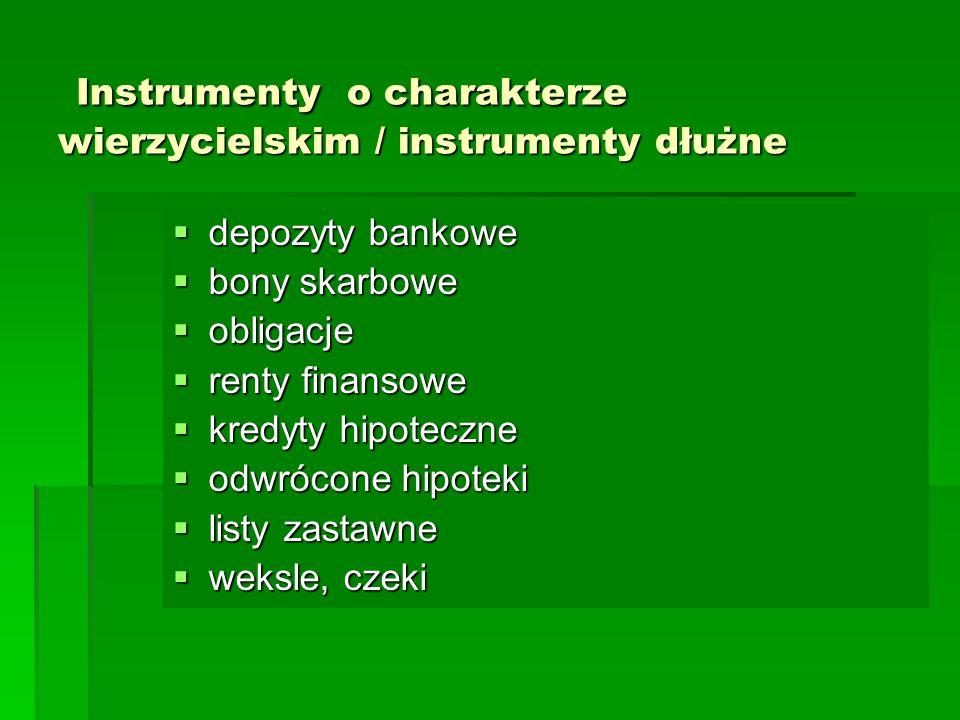 Instrumenty o charakterze wierzycielskim / instrumenty dłużne Instrumenty o charakterze wierzycielskim / instrumenty dłużne  depozyty bankowe  bony skarbowe  obligacje  renty finansowe  kredyty hipoteczne  odwrócone hipoteki  listy zastawne  weksle, czeki