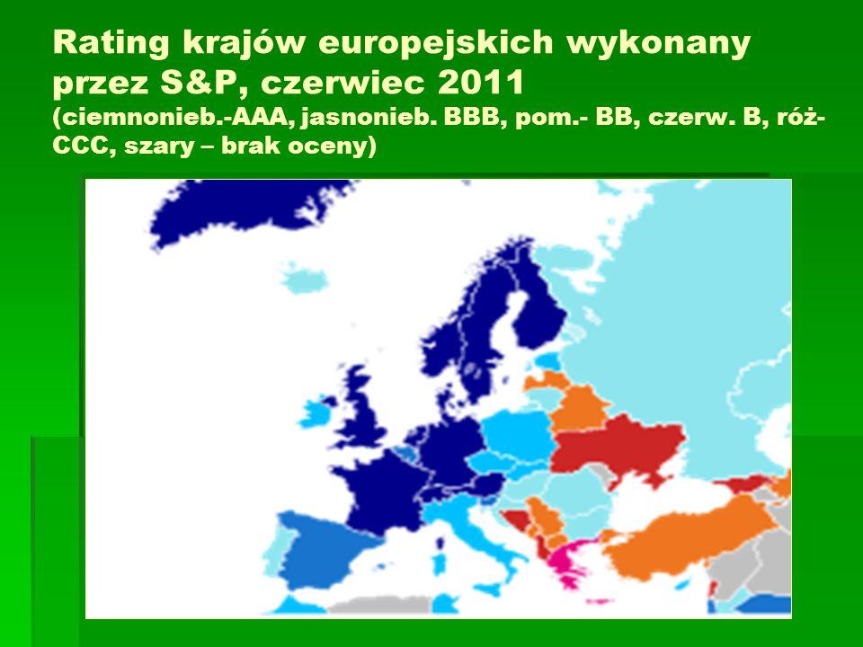 Rating krajów europejskich wykonany przez S&P, czerwiec 2011 (ciemnonieb.-AAA, jasnonieb. BBB, pom.- BB, czerw. B, róż- CCC, szary – brak oceny)