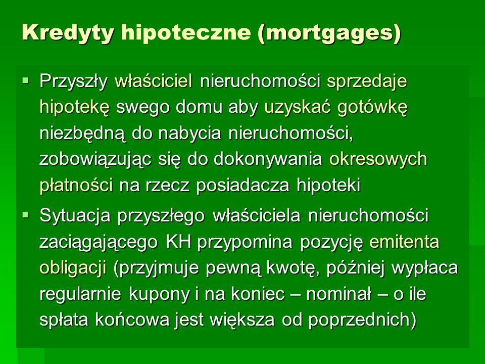 Kredyty (mortgages) Kredyty hipoteczne (mortgages)  Przyszły właściciel nieruchomości sprzedaje hipotekę swego domu aby uzyskać gotówkę niezbędną do