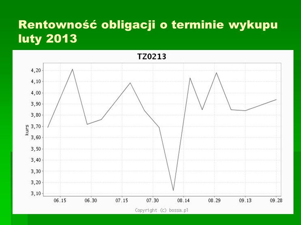 Rentowność obligacji o terminie wykupu luty 2013