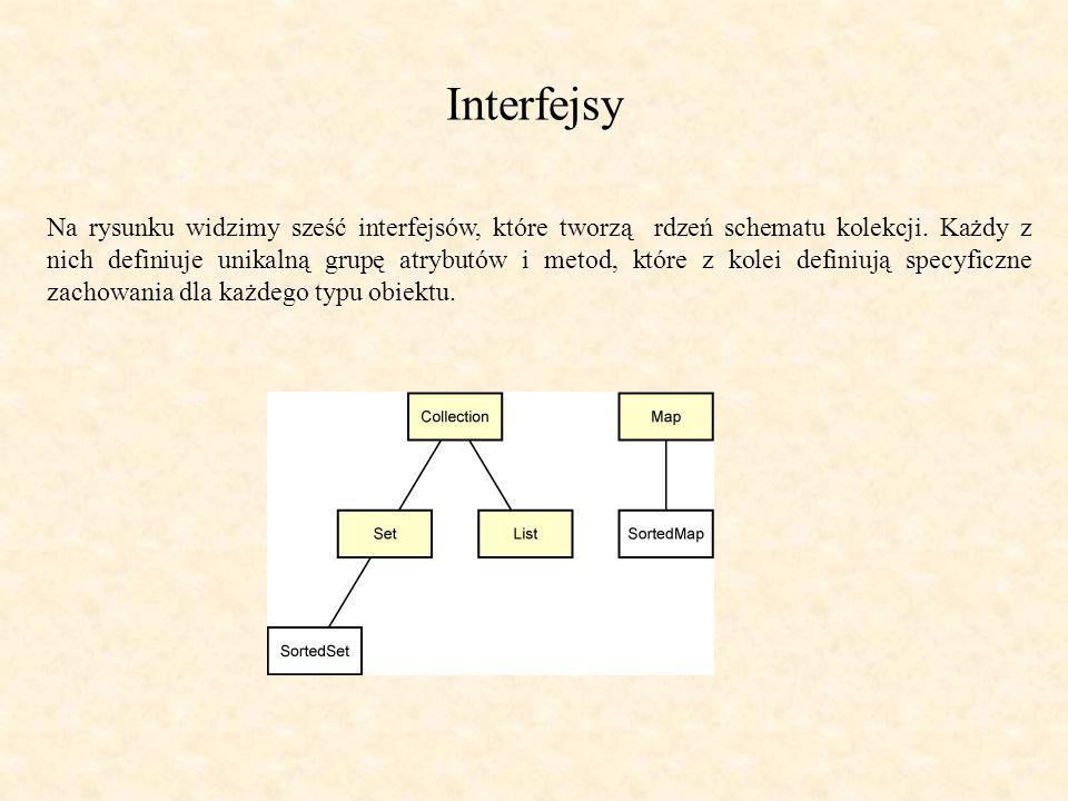 Interfejsy Na rysunku widzimy sześć interfejsów, które tworzą rdzeń schematu kolekcji.