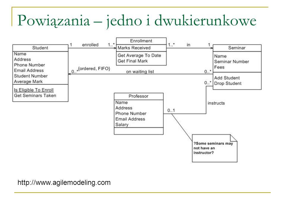 Powiązania – jedno i dwukierunkowe http://www.agilemodeling.com