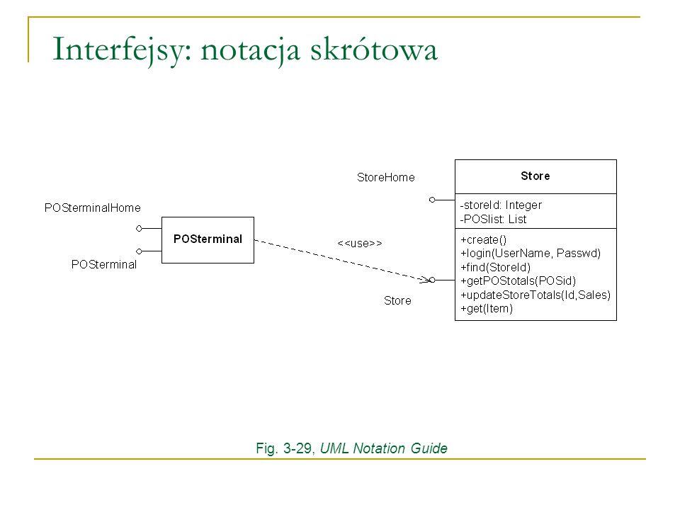 Interfejsy: notacja skrótowa Fig. 3-29, UML Notation Guide