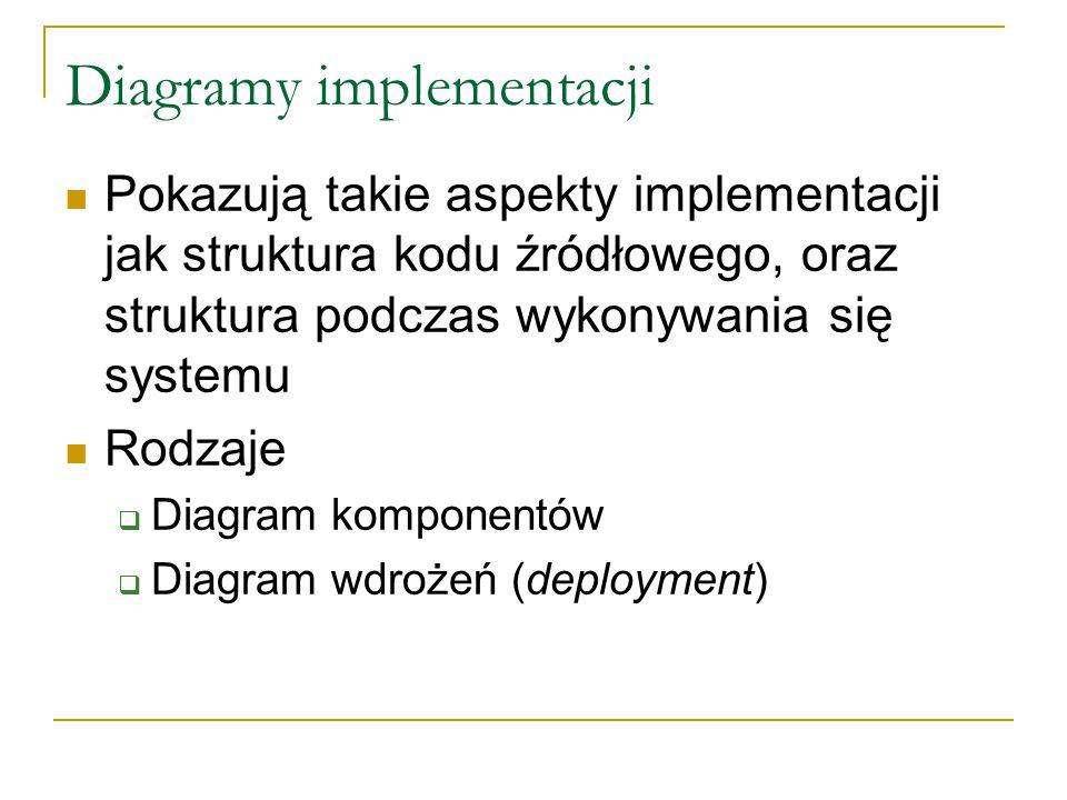 Diagramy implementacji Pokazują takie aspekty implementacji jak struktura kodu źródłowego, oraz struktura podczas wykonywania się systemu Rodzaje  Diagram komponentów  Diagram wdrożeń (deployment)