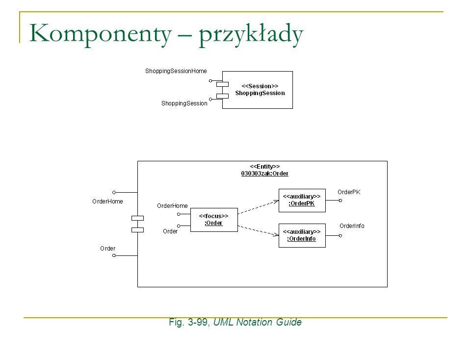 Fig. 3-99, UML Notation Guide Komponenty – przykłady