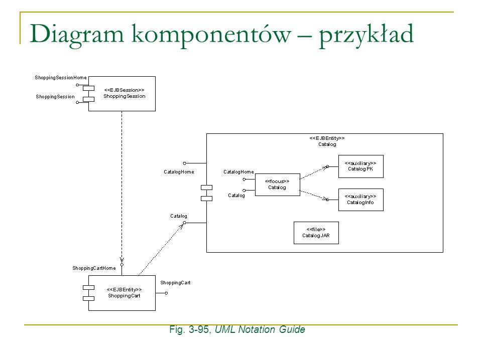 Fig. 3-95, UML Notation Guide Diagram komponentów – przykład