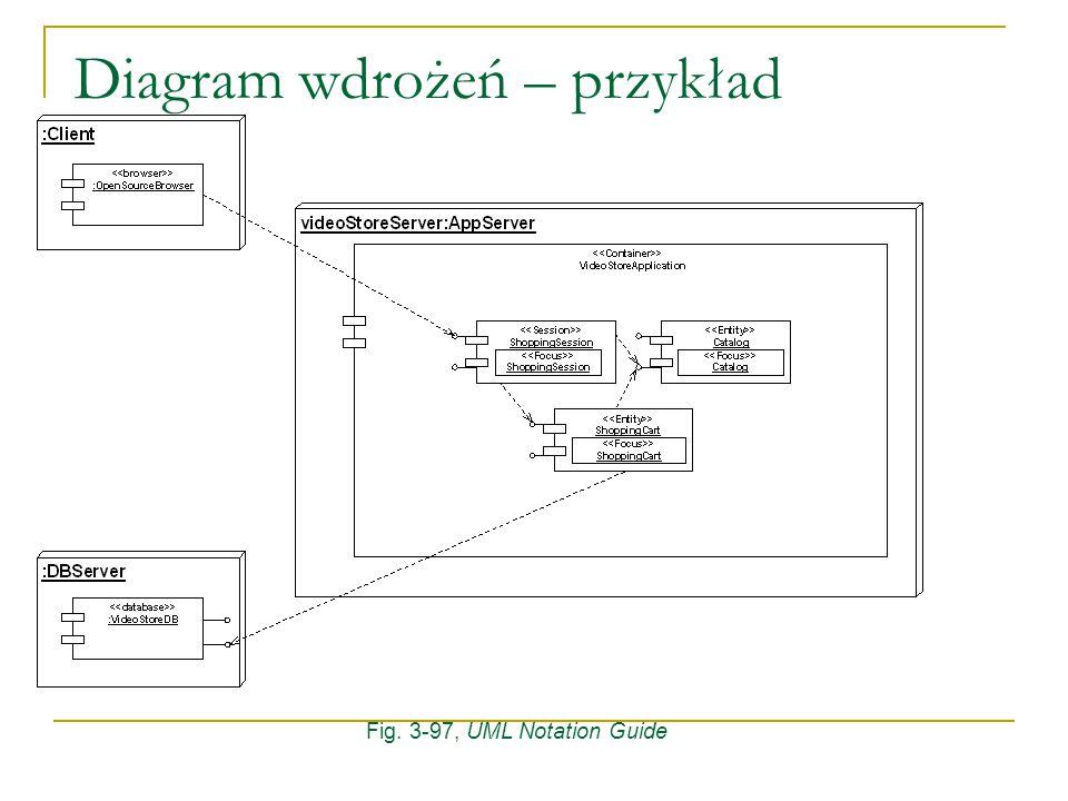 Diagram wdrożeń – przykład Fig. 3-97, UML Notation Guide
