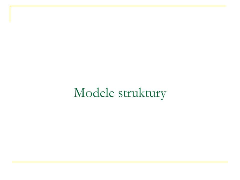 Modele struktury