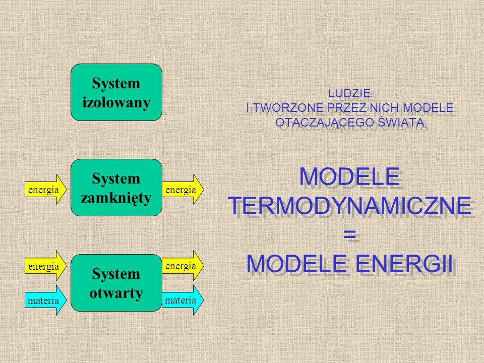 LUDZIE I TWORZONE PRZEZ NICH MODELE OTACZAJĄCEGO ŚWIATA MODELE TERMODYNAMICZNE = MODELE ENERGII System izolowany System zamknięty System otwarty energ