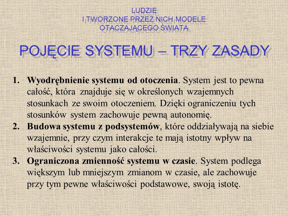 LUDZIE I TWORZONE PRZEZ NICH MODELE OTACZAJĄCEGO ŚWIATA POJĘCIE SYSTEMU – TRZY ZASADY 1.Wyodrębnienie systemu od otoczenia. System jest to pewna całoś