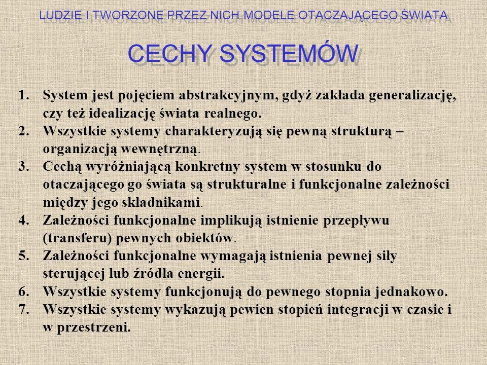 LUDZIE I TWORZONE PRZEZ NICH MODELE OTACZAJĄCEGO ŚWIATA CECHY SYSTEMÓW 1.System jest pojęciem abstrakcyjnym, gdyż zakłada generalizację, czy też ideal