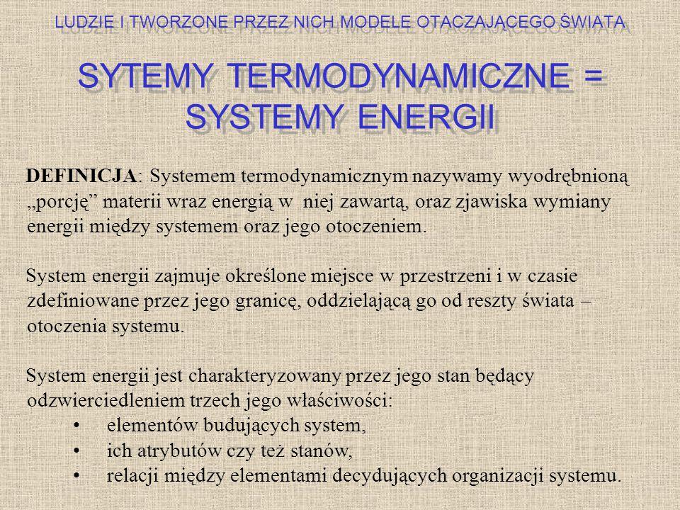 LUDZIE I TWORZONE PRZEZ NICH MODELE OTACZAJĄCEGO ŚWIATA SYTEMY TERMODYNAMICZNE = SYSTEMY ENERGII DEFINICJA: Systemem termodynamicznym nazywamy wyodręb