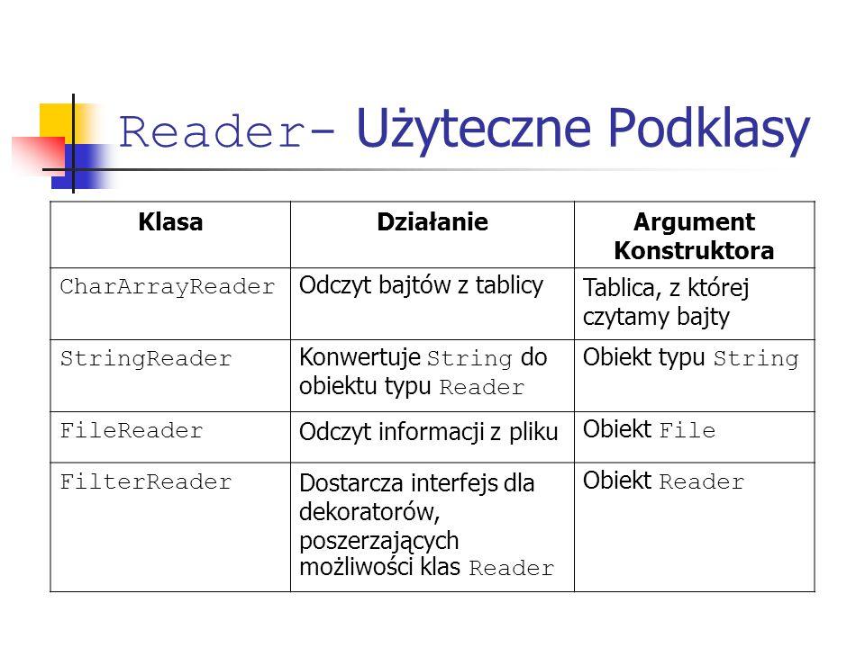 Reader- Użyteczne Podklasy KlasaDziałanieArgument Konstruktora CharArrayReader Odczyt bajtów z tablicyTablica, z której czytamy bajty StringReader Konwertuje String do obiektu typu Reader Obiekt typu String FileReader Odczyt informacji z plikuObiekt File FilterReader Dostarcza interfejs dla dekoratorów, poszerzających możliwości klas Reader Obiekt Reader