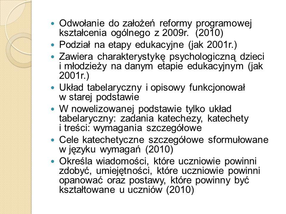Odwołanie do założeń reformy programowej kształcenia ogólnego z 2009r. (2010) Podział na etapy edukacyjne (jak 2001r.) Zawiera charakterystykę psychol