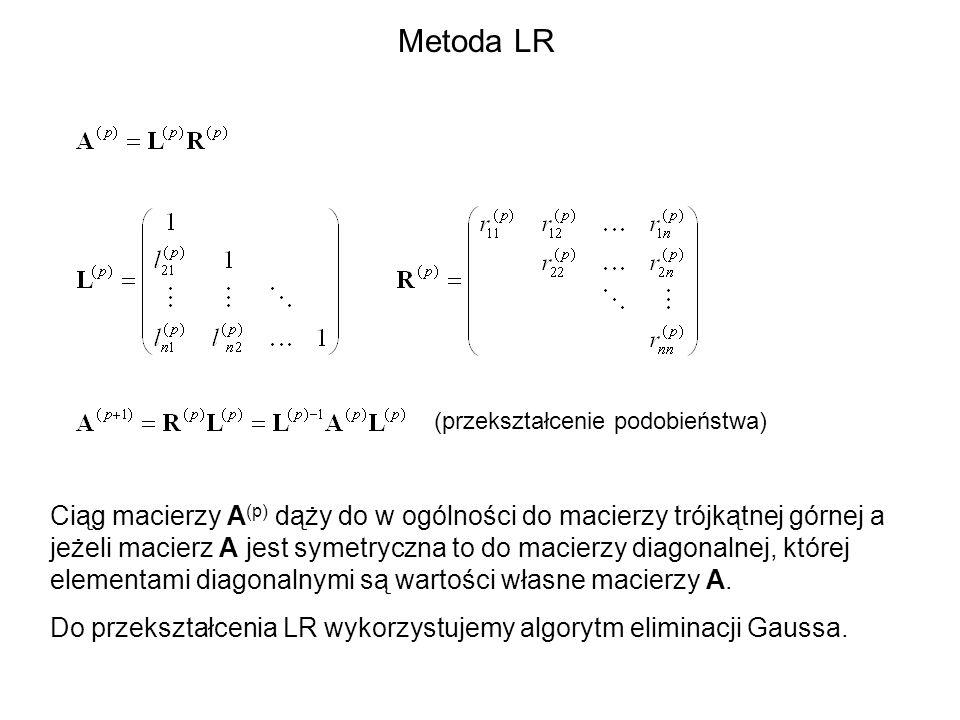 Metoda LR (przekształcenie podobieństwa) Ciąg macierzy A (p) dąży do w ogólności do macierzy trójkątnej górnej a jeżeli macierz A jest symetryczna to
