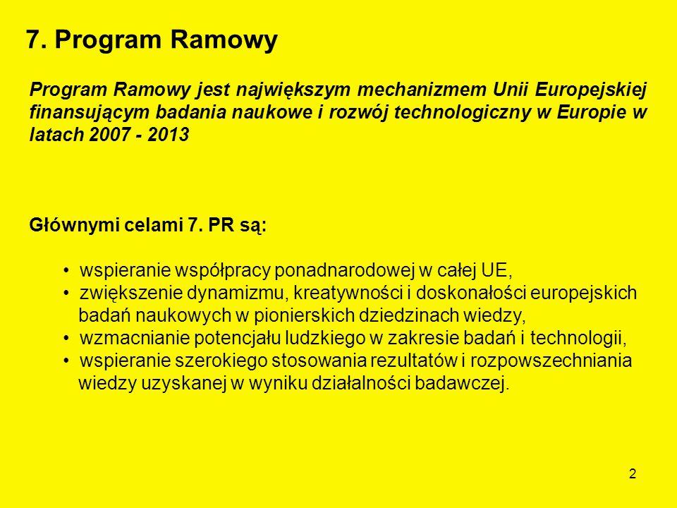 2 Program Ramowy jest największym mechanizmem Unii Europejskiej finansującym badania naukowe i rozwój technologiczny w Europie w latach 2007 - 2013 Głównymi celami 7.