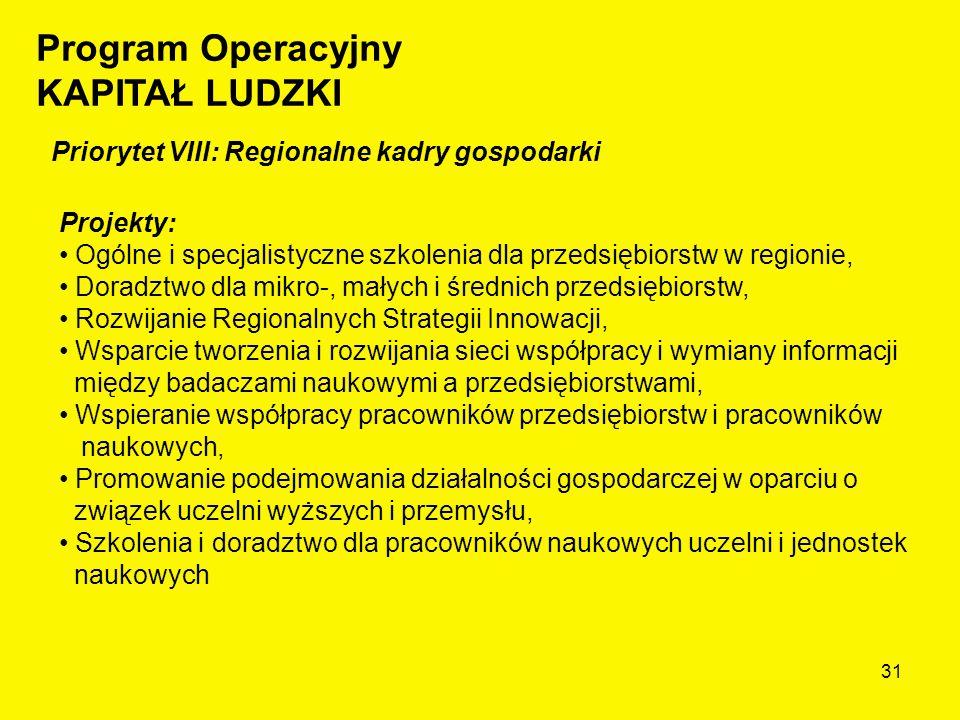 31 Priorytet VIII: Regionalne kadry gospodarki Program Operacyjny KAPITAŁ LUDZKI Projekty: Ogólne i specjalistyczne szkolenia dla przedsiębiorstw w regionie, Doradztwo dla mikro-, małych i średnich przedsiębiorstw, Rozwijanie Regionalnych Strategii Innowacji, Wsparcie tworzenia i rozwijania sieci współpracy i wymiany informacji między badaczami naukowymi a przedsiębiorstwami, Wspieranie współpracy pracowników przedsiębiorstw i pracowników naukowych, Promowanie podejmowania działalności gospodarczej w oparciu o związek uczelni wyższych i przemysłu, Szkolenia i doradztwo dla pracowników naukowych uczelni i jednostek naukowych