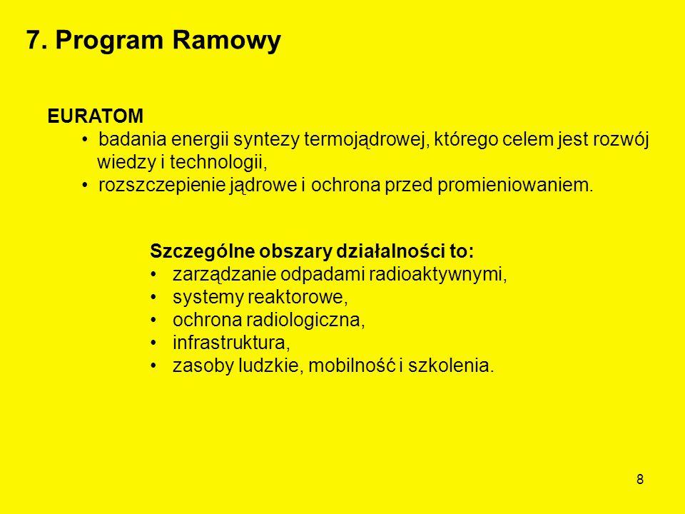 8 EURATOM badania energii syntezy termojądrowej, którego celem jest rozwój wiedzy i technologii, rozszczepienie jądrowe i ochrona przed promieniowaniem.