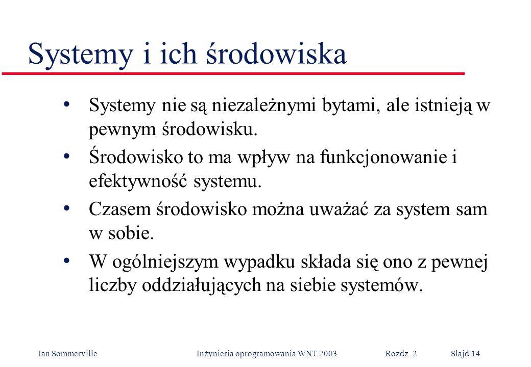 Ian Sommerville Inżynieria oprogramowania WNT 2003 Rozdz. 2Slajd 14 Systemy i ich środowiska Systemy nie są niezależnymi bytami, ale istnieją w pewnym