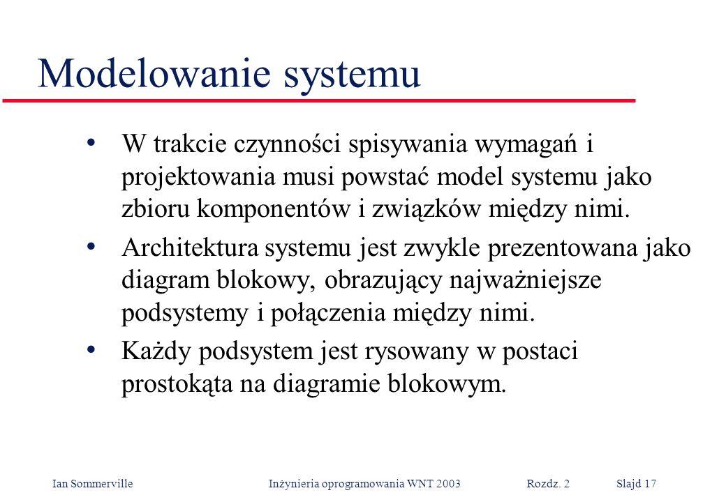 Ian Sommerville Inżynieria oprogramowania WNT 2003 Rozdz. 2Slajd 17 Modelowanie systemu W trakcie czynności spisywania wymagań i projektowania musi po