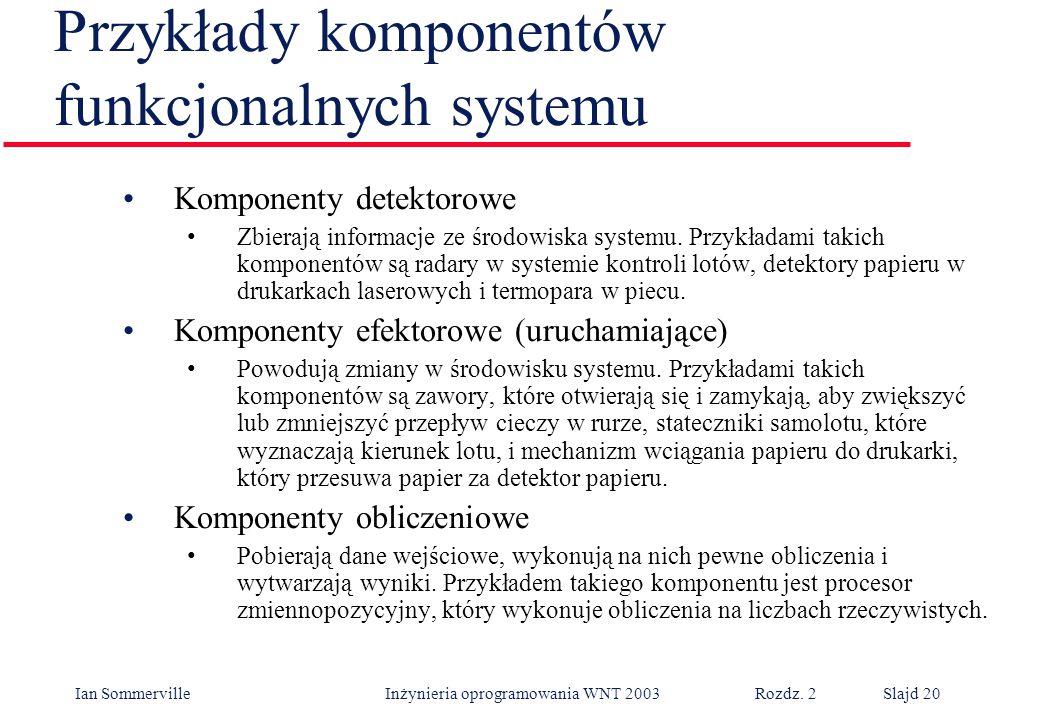 Ian Sommerville Inżynieria oprogramowania WNT 2003 Rozdz. 2Slajd 20 Przykłady komponentów funkcjonalnych systemu Komponenty detektorowe Zbierają infor