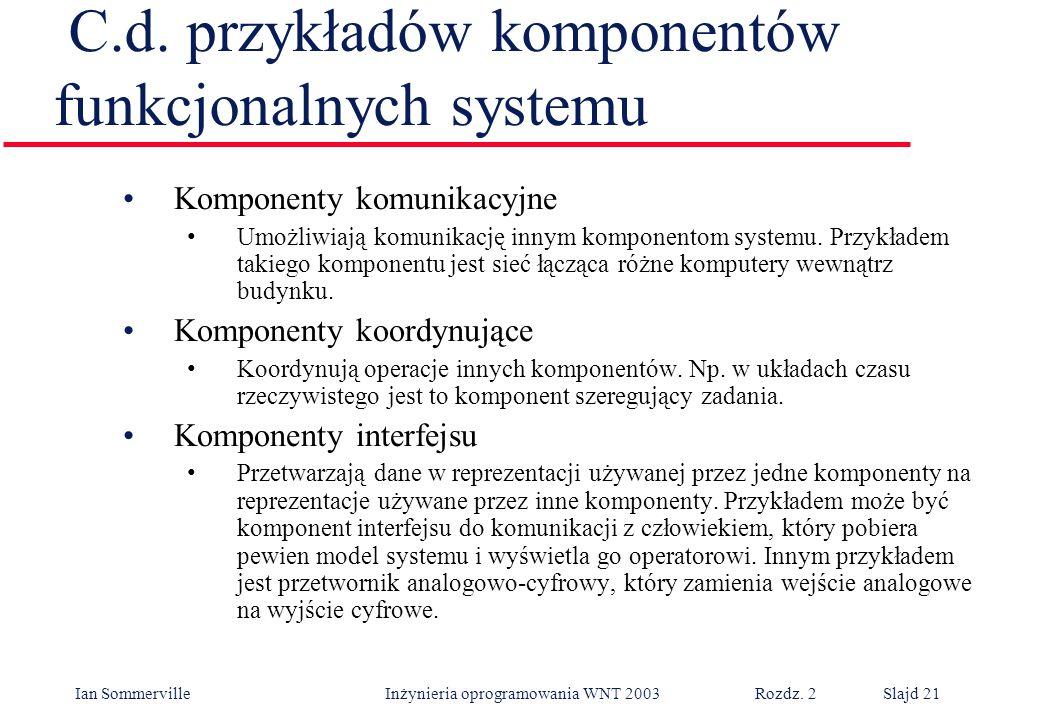 Ian Sommerville Inżynieria oprogramowania WNT 2003 Rozdz. 2Slajd 21 C.d. przykładów komponentów funkcjonalnych systemu Komponenty komunikacyjne Umożli